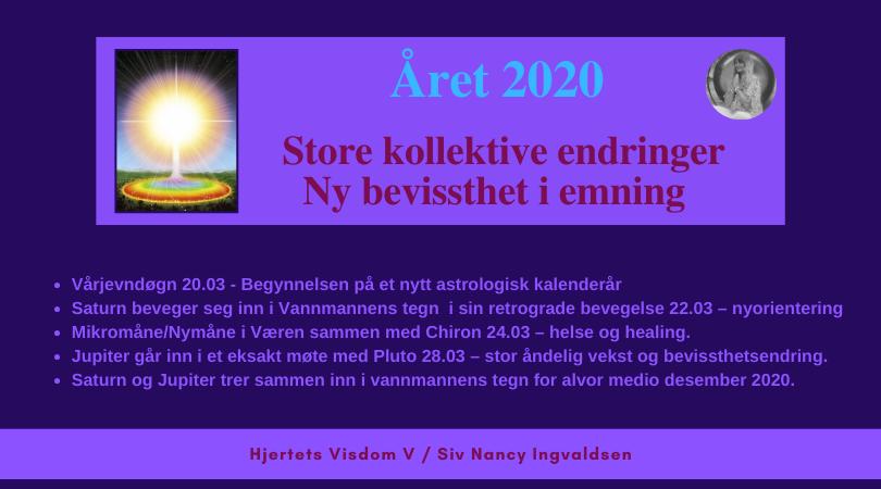 Året 2020 – store kollektive endringer – ny bevissthet i emning